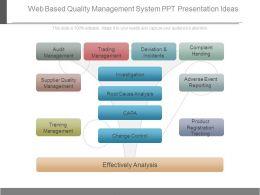 web_based_quality_management_system_ppt_presentation_ideas_Slide01