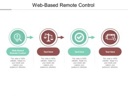 Web Based Remote Control Ppt Powerpoint Presentation Summary Samples Cpb