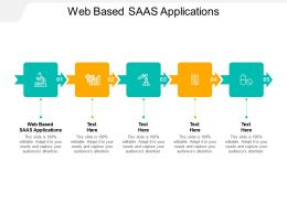 Web Based Saas Applications Ppt Powerpoint Presentation Portfolio Portrait Cpb