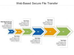 Web Based Secure File Transfer Ppt Powerpoint Presentation Ideas Deck Cpb