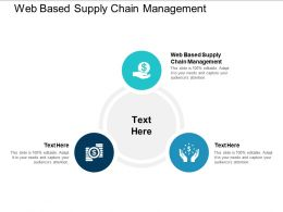 Web Based Supply Chain Management Ppt Powerpoint Presentation Styles Information Cpb