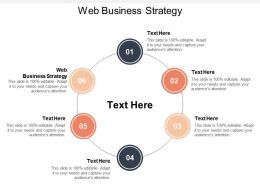 Web Business Strategy Ppt Powerpoint Presentation Gallery Design Inspiration Cpb