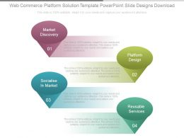 Web Commerce Platform Solution Template Powerpoint Slide Designs Download