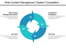 Web Content Management System Competitive Intelligence Content Management System Cpb