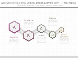 Web Content Marketing Strategy Design Example Of Ppt Presentation