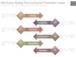 Web Content Strategy Planning Example Presentation Images