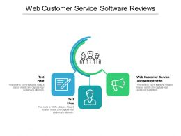 Web Customer Service Software Reviews Ppt Powerpoint Presentation Layouts File Formats Cpb