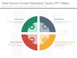 Web Demos Content Marketing Tactics Ppt Slides