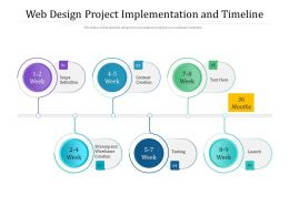 Web Design Project Implementation And Timeline