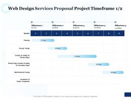 Web Design Services Proposal Project Timeframe Ppt Powerpoint Background