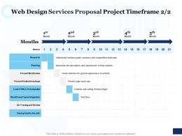 Web Design Services Proposal Project Timeframe Ppt Powerpoint Outline Files