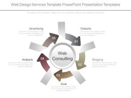 Web Design Services Template Powerpoint Presentation Templates