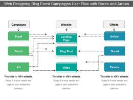 Web Designing Blog Event Campaigns User Flow With Boxes And Arrows