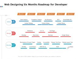 Web Designing Six Months Roadmap For Developer