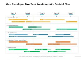 Web Developer Five Year Roadmap With Product Plan