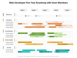 Web Developer Five Year Roadmap With Team Members