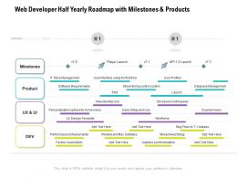 Web Developer Half Yearly Roadmap With Milestones And Products