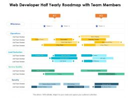 Web Developer Half Yearly Roadmap With Team Members