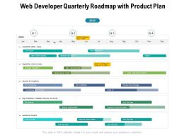 Web Developer Quarterly Roadmap With Product Plan