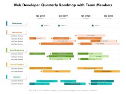 Web Developer Quarterly Roadmap With Team Members