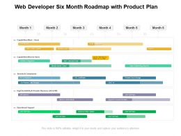 Web Developer Six Month Roadmap With Product Plan