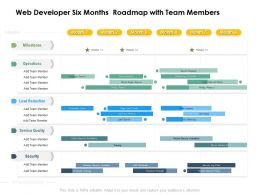 Web Developer Six Months Roadmap With Team Members