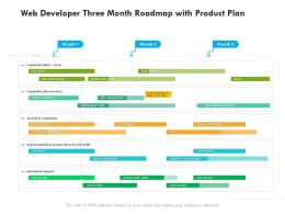 Web Developer Three Month Roadmap With Product Plan