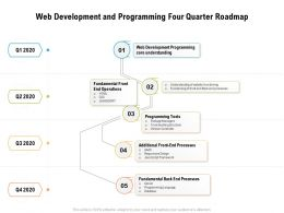 Web Development And Programming Four Quarter Roadmap