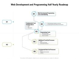 Web Development And Programming Half Yearly Roadmap