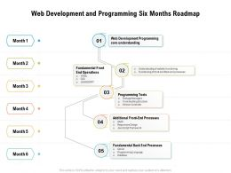 Web Development And Programming Six Months Roadmap
