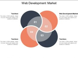 Web Development Market Ppt Powerpoint Presentation Outline Design Inspiration Cpb