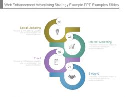 Web Enhancement Advertising Strategy Example Ppt Examples Slides