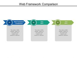 Web Framework Comparison Ppt Powerpoint Presentation Professional Graphics Design Cpb