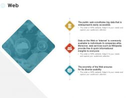 Web Growth Ppt Powerpoint Presentation Slide