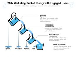 Web Marketing Bucket Theory With Engaged Users