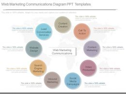 Web Marketing Communications Diagram Ppt Templates