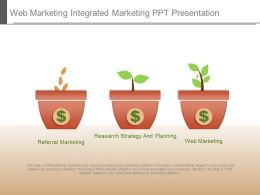 Web Marketing Integrated Marketing Ppt Presentation