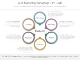 Web Marketing Knowledge Ppt Slide