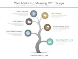 Web Marketing Meaning Ppt Design