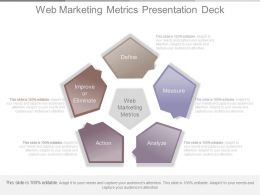 Web Marketing Metrics Presentation Deck