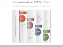 Web Marketing Mix 4s Ppt Slide Design