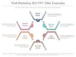Web Marketing Roi Ppt Slide Examples