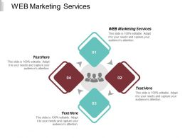 Web Marketing Services Ppt Powerpoint Presentation Styles Model Cpb