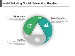 Web Marketing Social Networking Retailer Management Business Acquisition Cpb