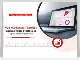 Web Marketing Theories Social Media Models And Digital Value Proposition Complete Deck
