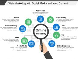 Web Marketing With Social Media And Web Content