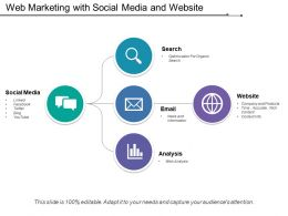 Web Marketing With Social Media And Website