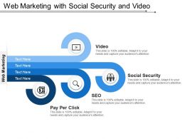 Web Marketing With Social Security And Video