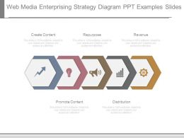 Web Media Enterprising Strategy Diagram Ppt Examples Slides