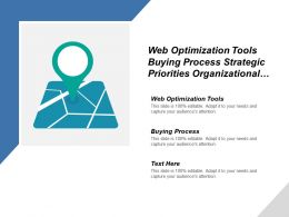 Web Optimization Tools Buying Process Strategic Priorities Organizational Communication